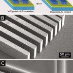 Silicon Nanowires Grown in a Trench