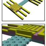 Schematic of an all-in-one thermoelectric characterization device of holey silicon.